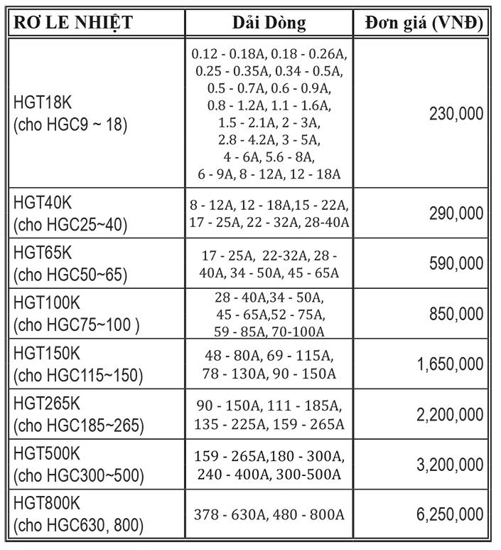 Thiết Bị Điện Hyundai bảng giá mới nhất 2021