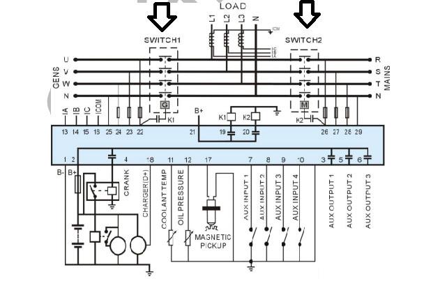 Hướng dẫn kết nối tủ điện ATS với Máy phát điện