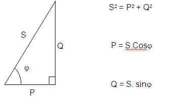 Hệ số công suất là gì?