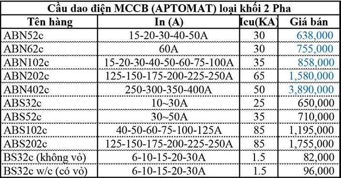 aptomat mccb ls 2 pha