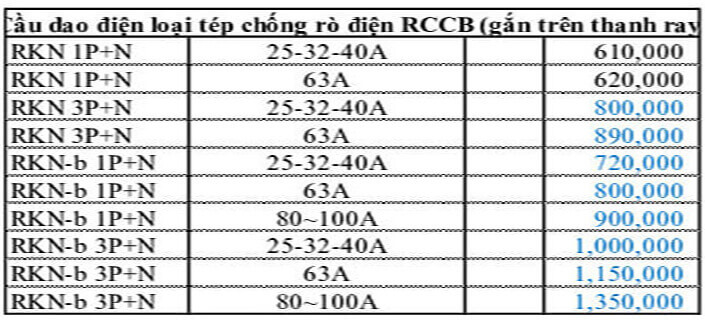 bảng giá rccb ls
