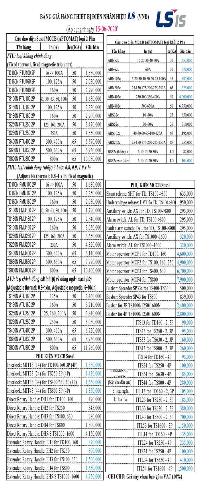 bảng giá aptomat mccb 2 pha