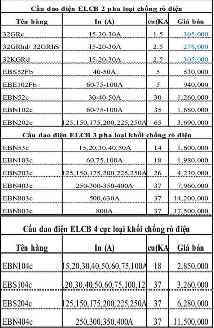 bảng giá elcb ls